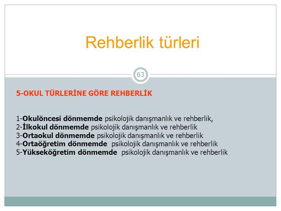 Rehberlik türleri 5-OKUL TÜRLERİNE GÖRE REHBERLİK
