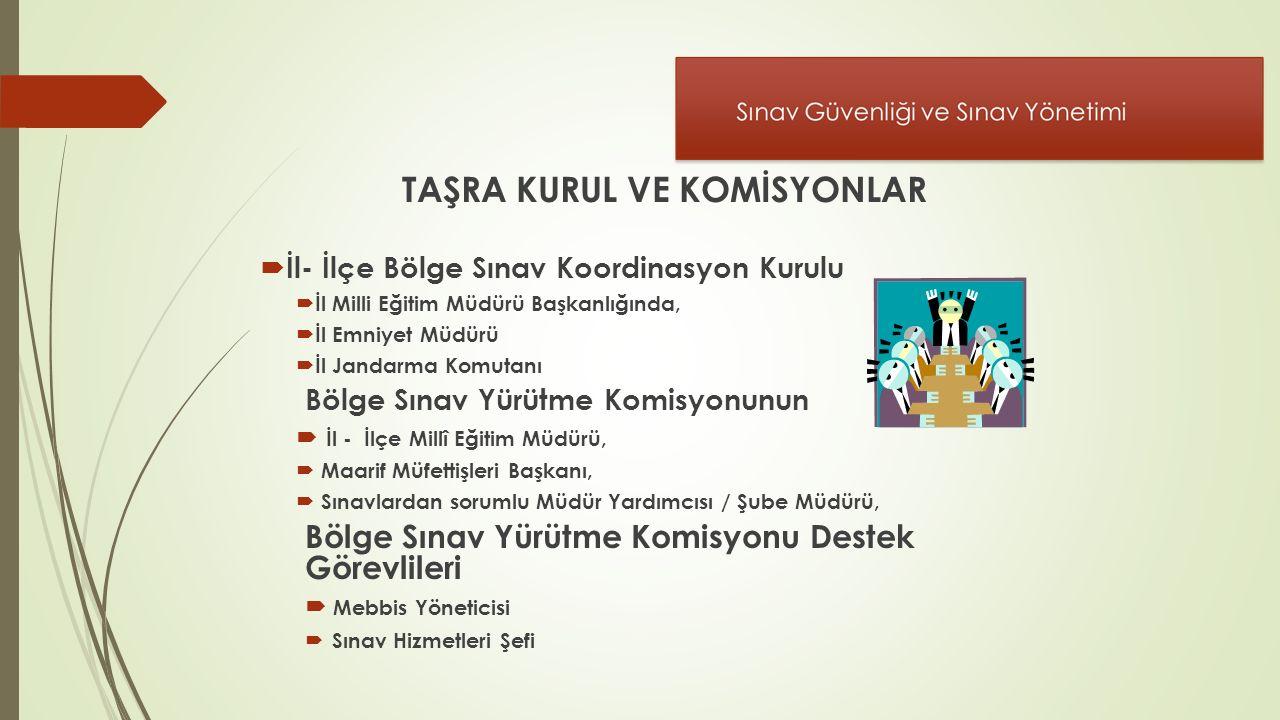 TAŞRA KURUL VE KOMİSYONLAR
