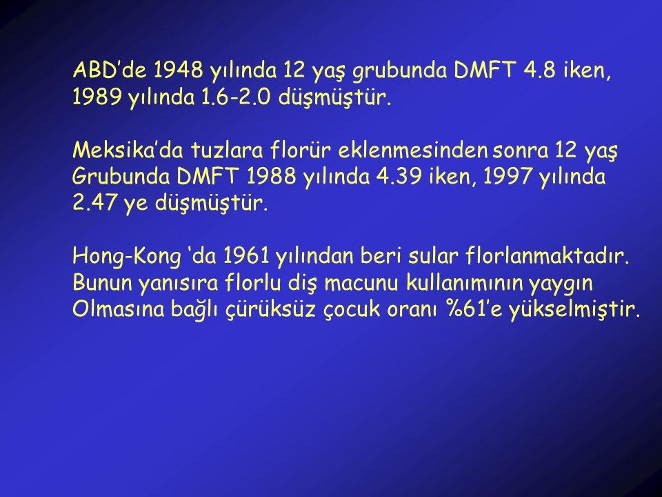 ABD'de 1948 yılında 12 yaş grubunda DMFT 4.8 iken,