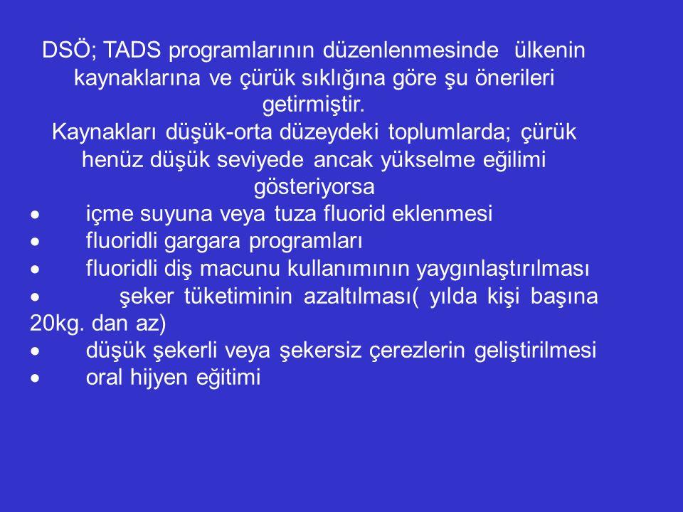 DSÖ; TADS programlarının düzenlenmesinde ülkenin kaynaklarına ve çürük sıklığına göre şu önerileri getirmiştir.
