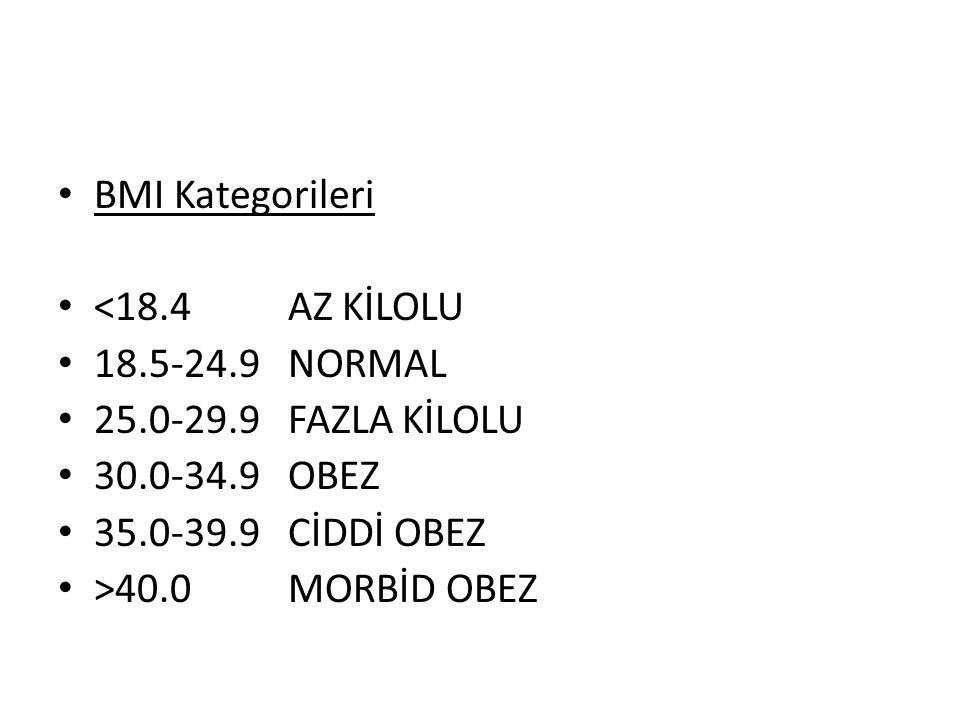 BMI Kategorileri <18.4 AZ KİLOLU. 18.5-24.9 NORMAL. 25.0-29.9 FAZLA KİLOLU. 30.0-34.9 OBEZ.