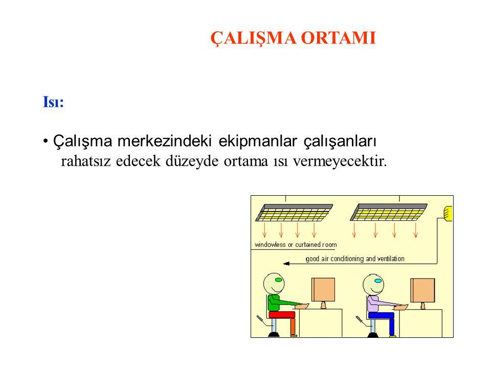 ÇALIŞMA ORTAMI Isı: • Çalışma merkezindeki ekipmanlar çalışanları