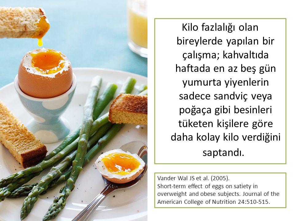 Kilo fazlalığı olan bireylerde yapılan bir çalışma; kahvaltıda haftada en az beş gün yumurta yiyenlerin sadece sandviç veya poğaça gibi besinleri tüketen kişilere göre daha kolay kilo verdiğini saptandı.
