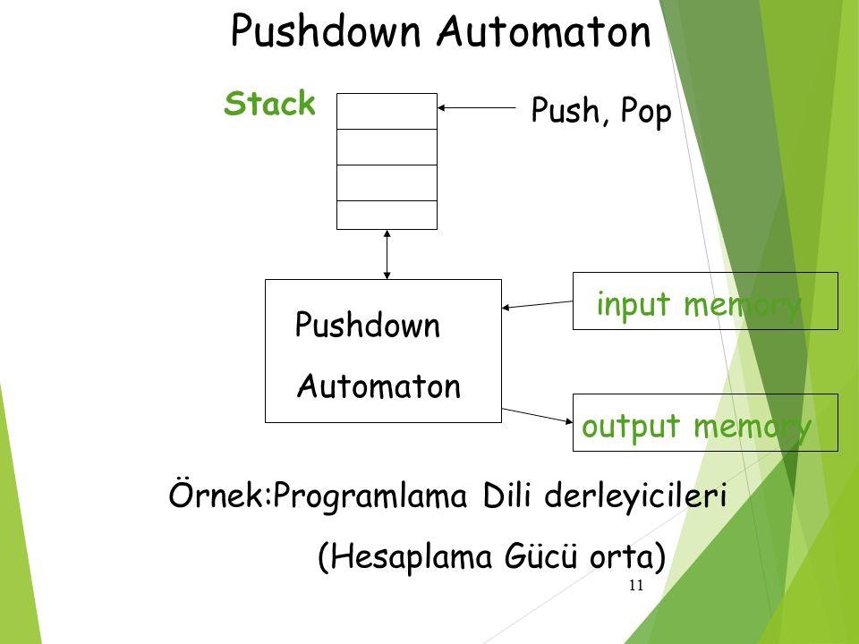 Pushdown Automaton Stack Push, Pop input memory Pushdown Automaton