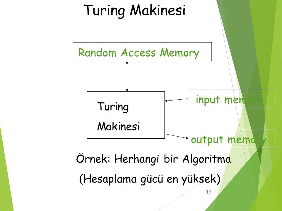 Turing Makinesi Random Access Memory input memory Turing Makinesi