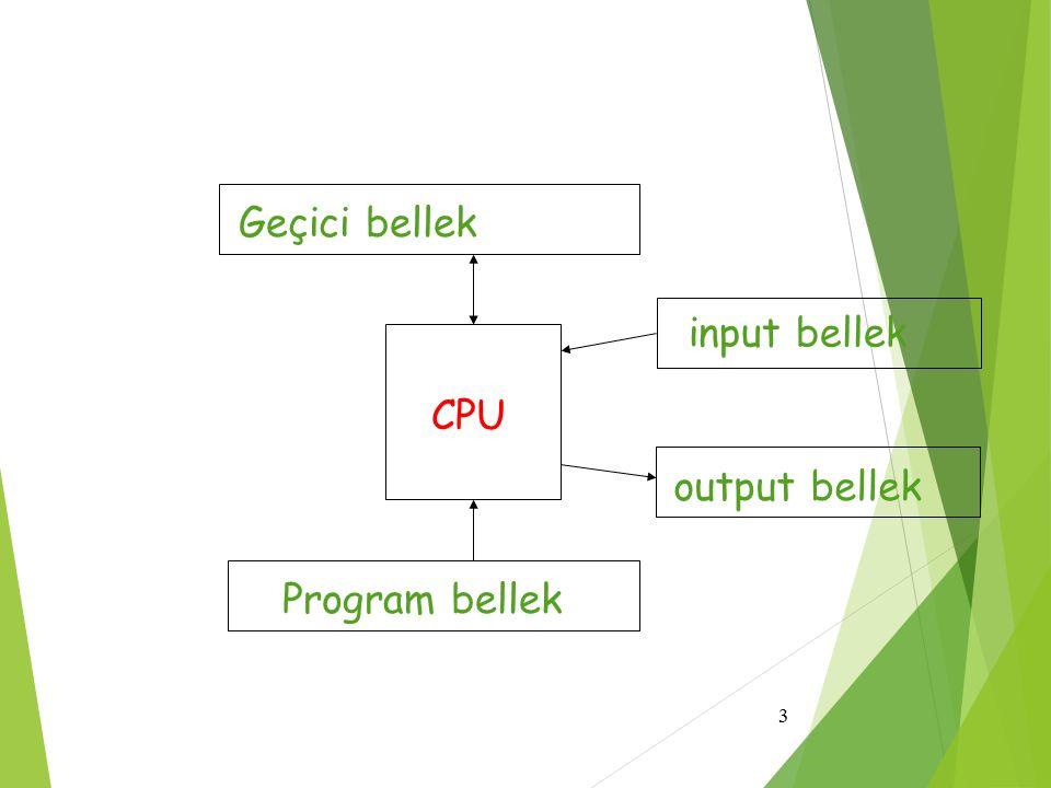Geçici bellek input bellek CPU output bellek Program bellek