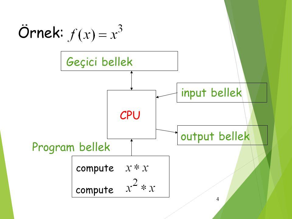 Örnek: Geçici bellek input bellek CPU output bellek Program bellek