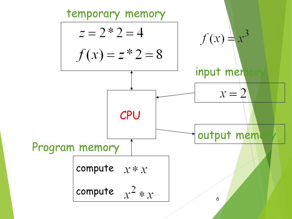 temporary memory input memory CPU output memory Program memory compute