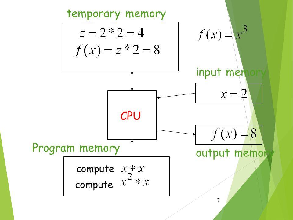 temporary memory input memory CPU Program memory output memory compute