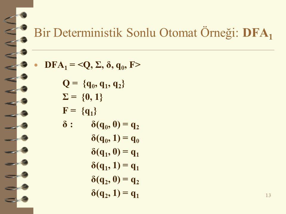 Bir Deterministik Sonlu Otomat Örneği: DFA1