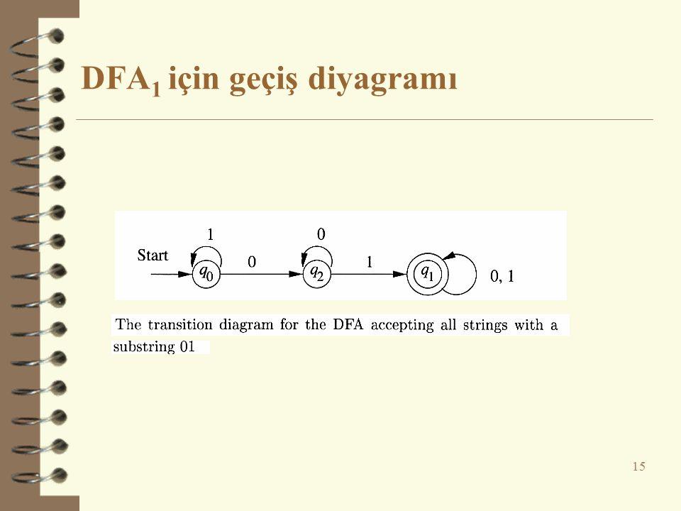DFA1 için geçiş diyagramı