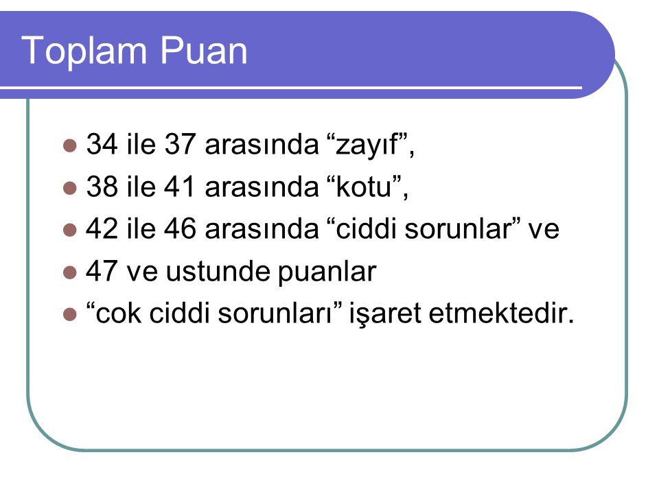 Toplam Puan 34 ile 37 arasında zayıf , 38 ile 41 arasında kotu ,