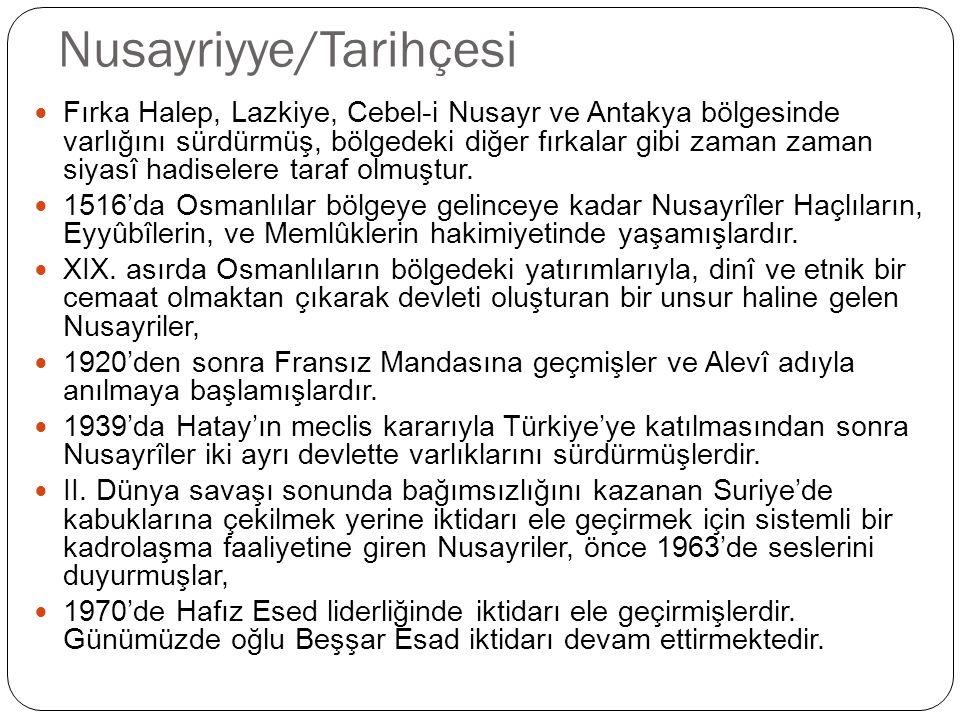 Nusayriyye/Tarihçesi