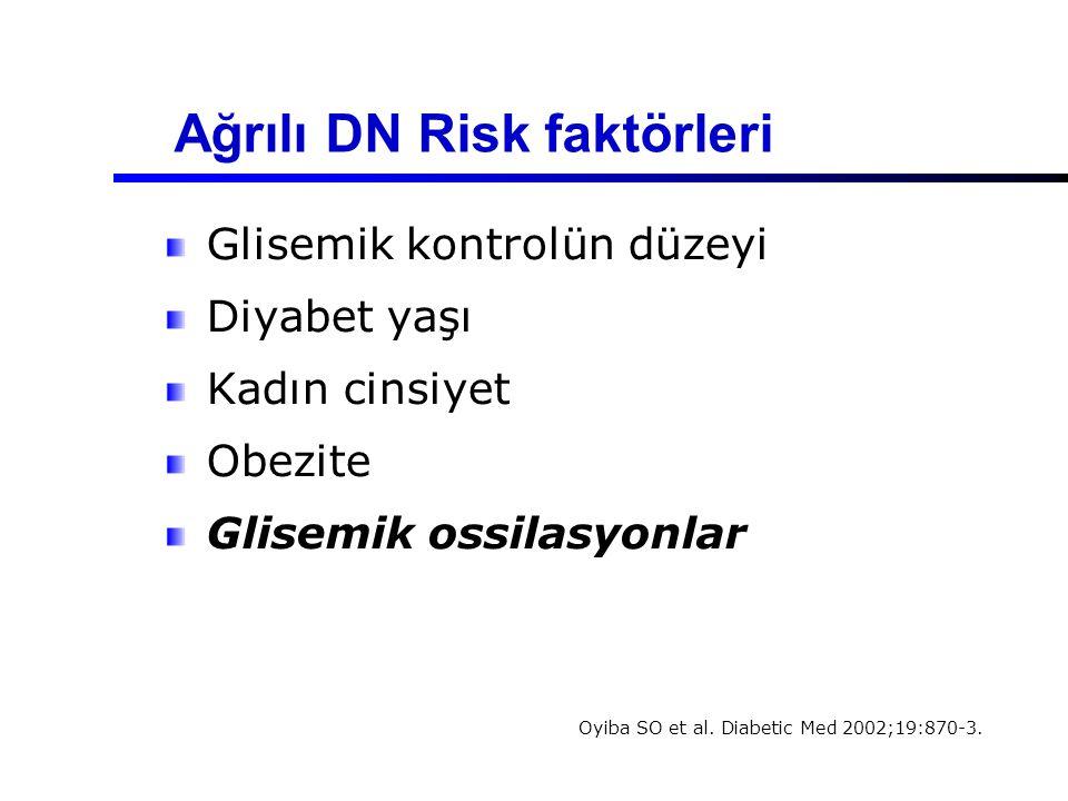 Ağrılı DN Risk faktörleri