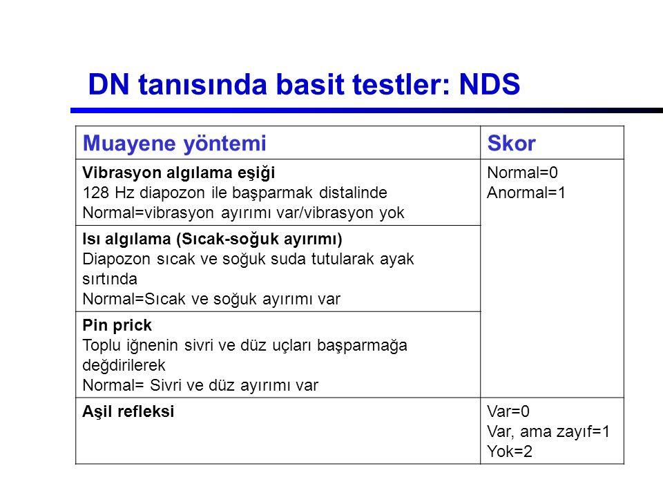DN tanısında basit testler: NDS