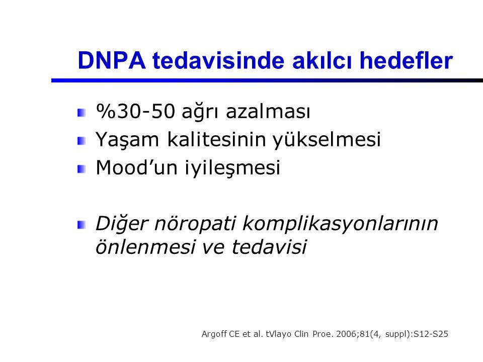 DNPA tedavisinde akılcı hedefler