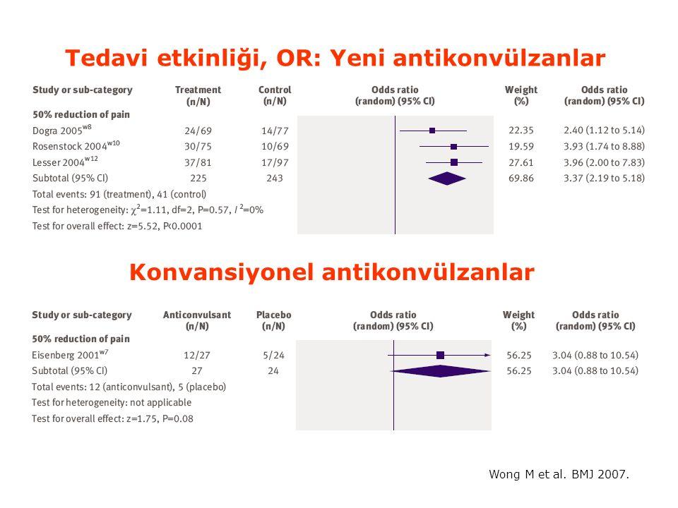 Tedavi etkinliği, OR: Yeni antikonvülzanlar