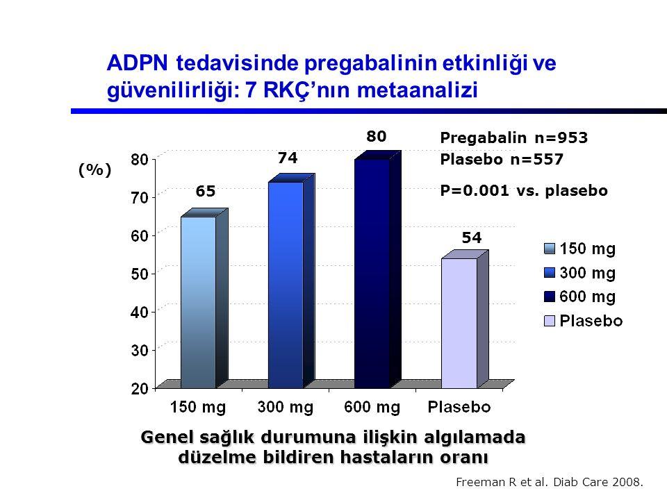 ADPN tedavisinde pregabalinin etkinliği ve güvenilirliği: 7 RKÇ'nın metaanalizi