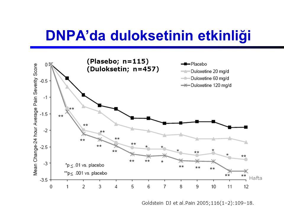 DNPA'da duloksetinin etkinliği