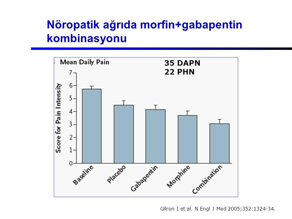 Nöropatik ağrıda morfin+gabapentin kombinasyonu