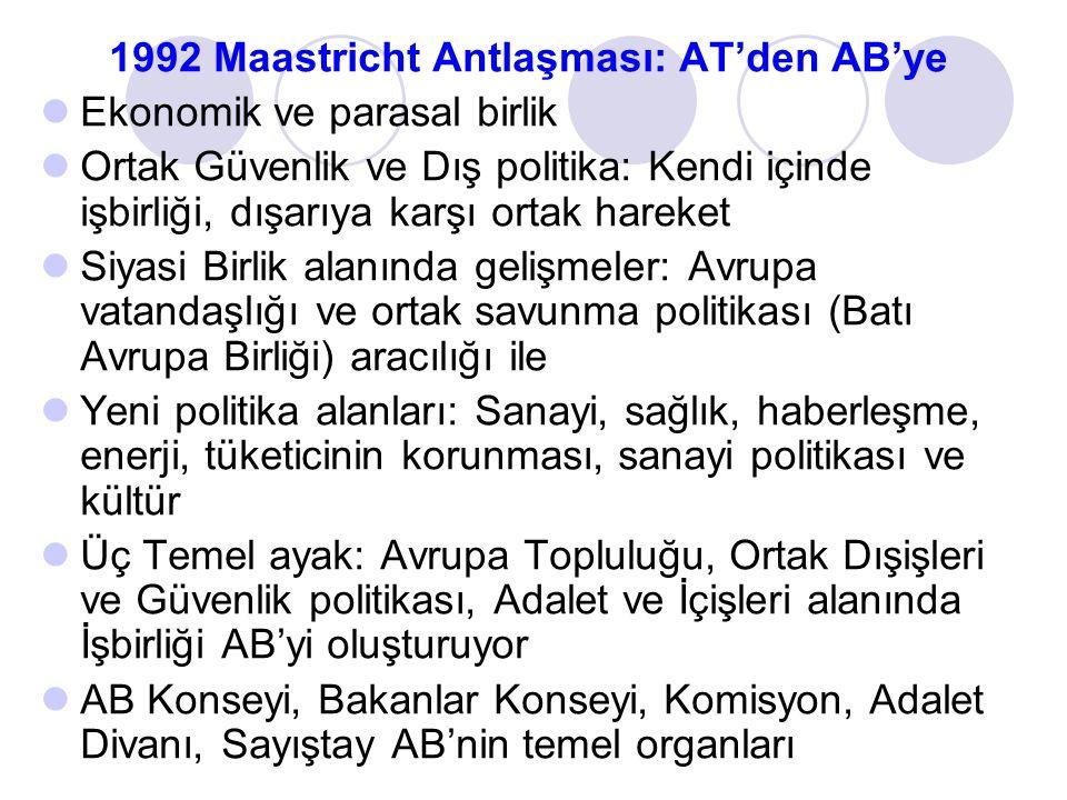 1992 Maastricht Antlaşması: AT'den AB'ye