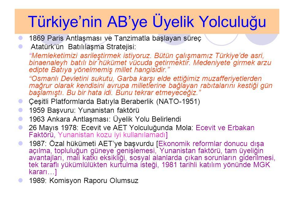 Türkiye'nin AB'ye Üyelik Yolculuğu