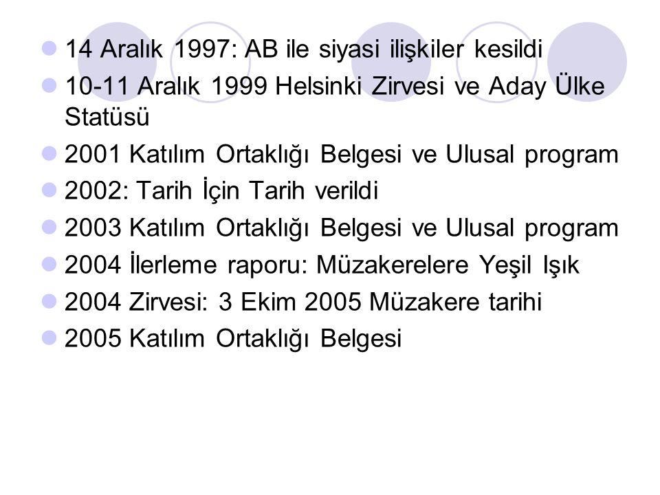 14 Aralık 1997: AB ile siyasi ilişkiler kesildi