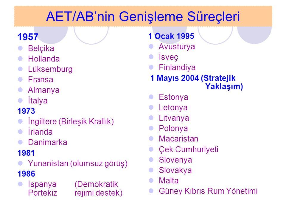 AET/AB'nin Genişleme Süreçleri