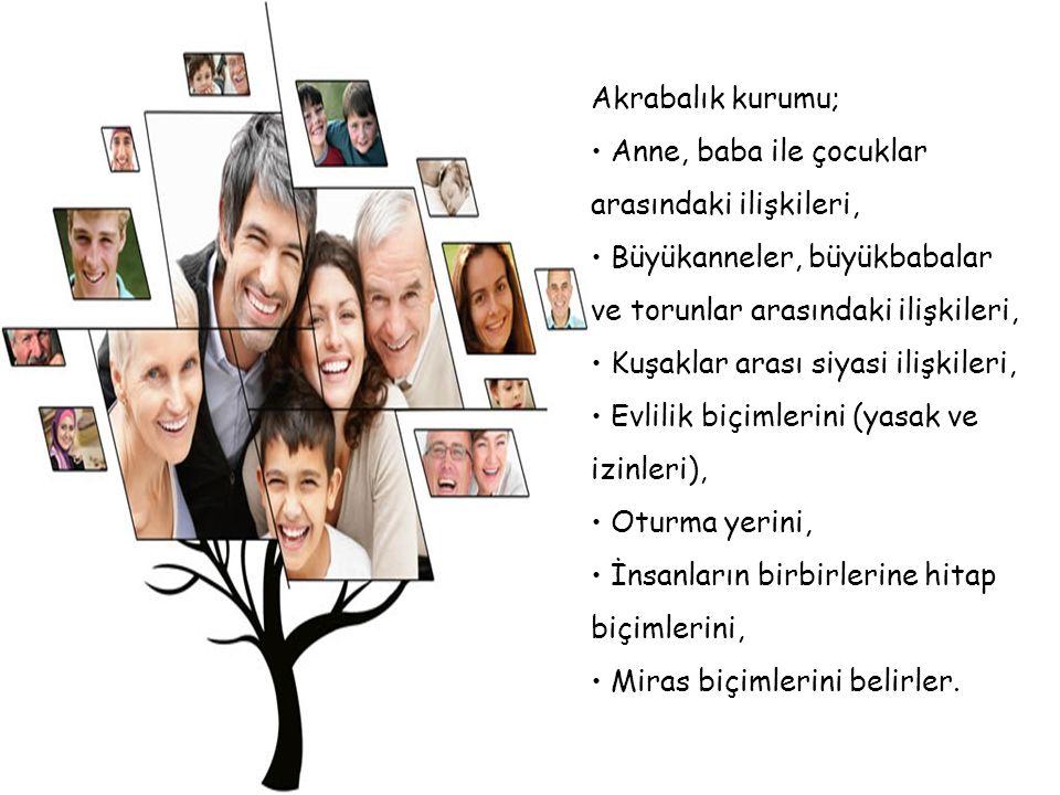 Akrabalık kurumu; • Anne, baba ile çocuklar arasındaki ilişkileri, • Büyükanneler, büyükbabalar ve torunlar arasındaki ilişkileri,
