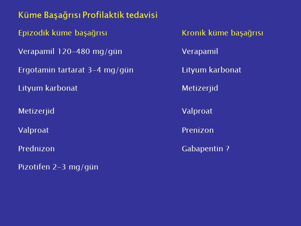 Küme Başağrısı Profilaktik tedavisi