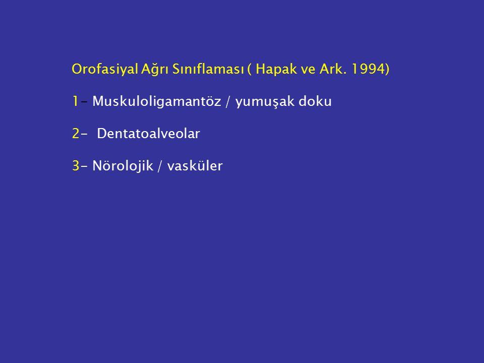 Orofasiyal Ağrı Sınıflaması ( Hapak ve Ark. 1994)