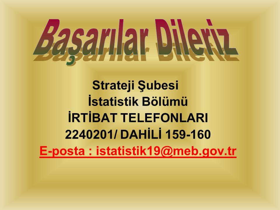 E-posta : istatistik19@meb.gov.tr