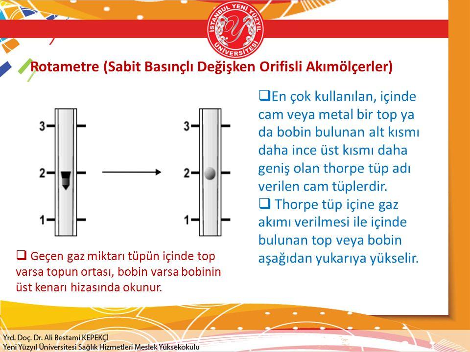 Rotametre (Sabit Basınçlı Değişken Orifisli Akımölçerler)