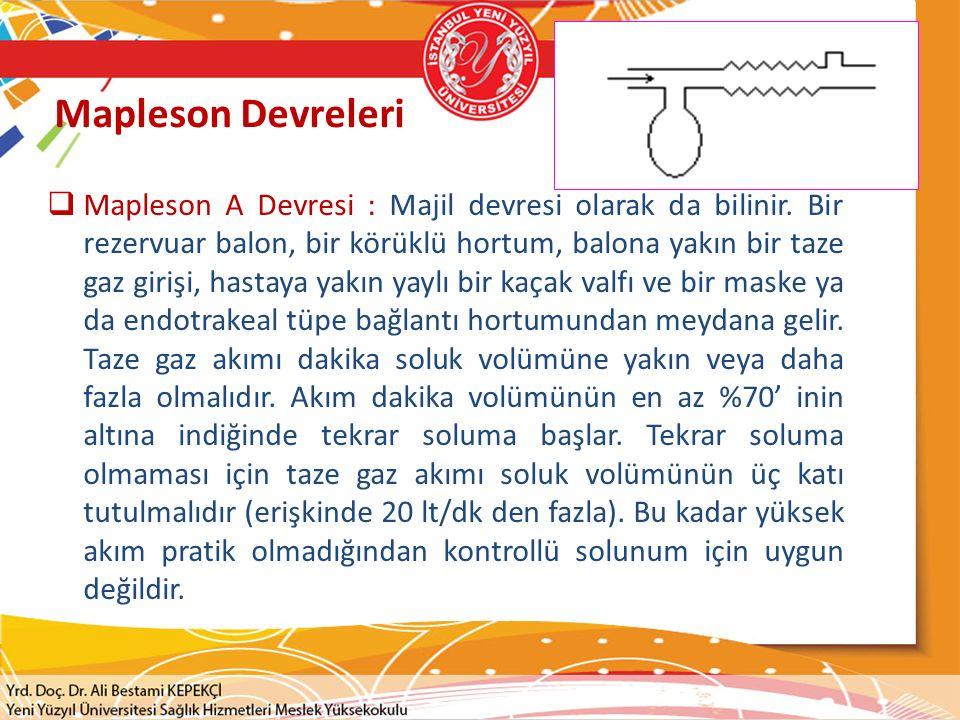 Mapleson Devreleri