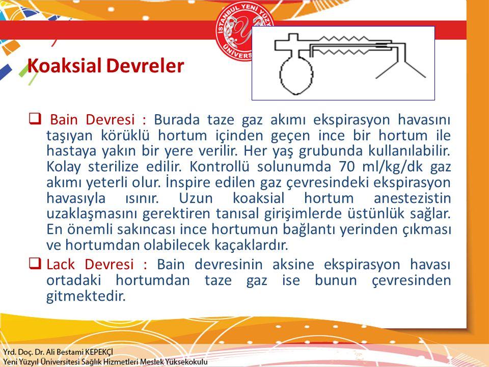 Koaksial Devreler