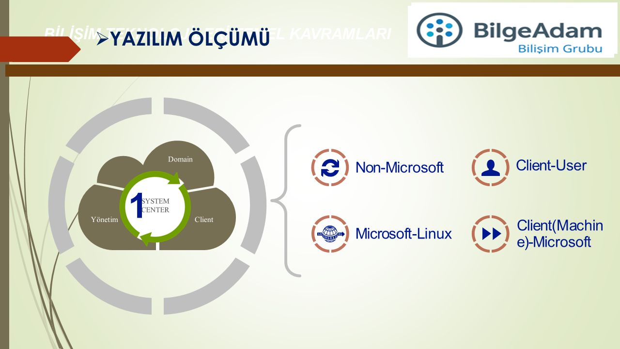 1 YAZILIM ÖLÇÜMÜ Client-User Non-Microsoft Client(Machine) -Microsoft