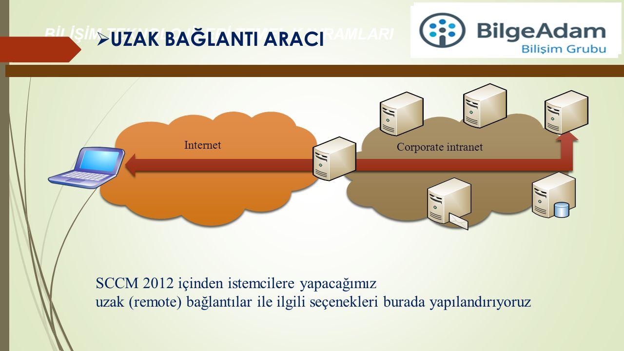 UZAK BAĞLANTI ARACI SCCM 2012 içinden istemcilere yapacağımız
