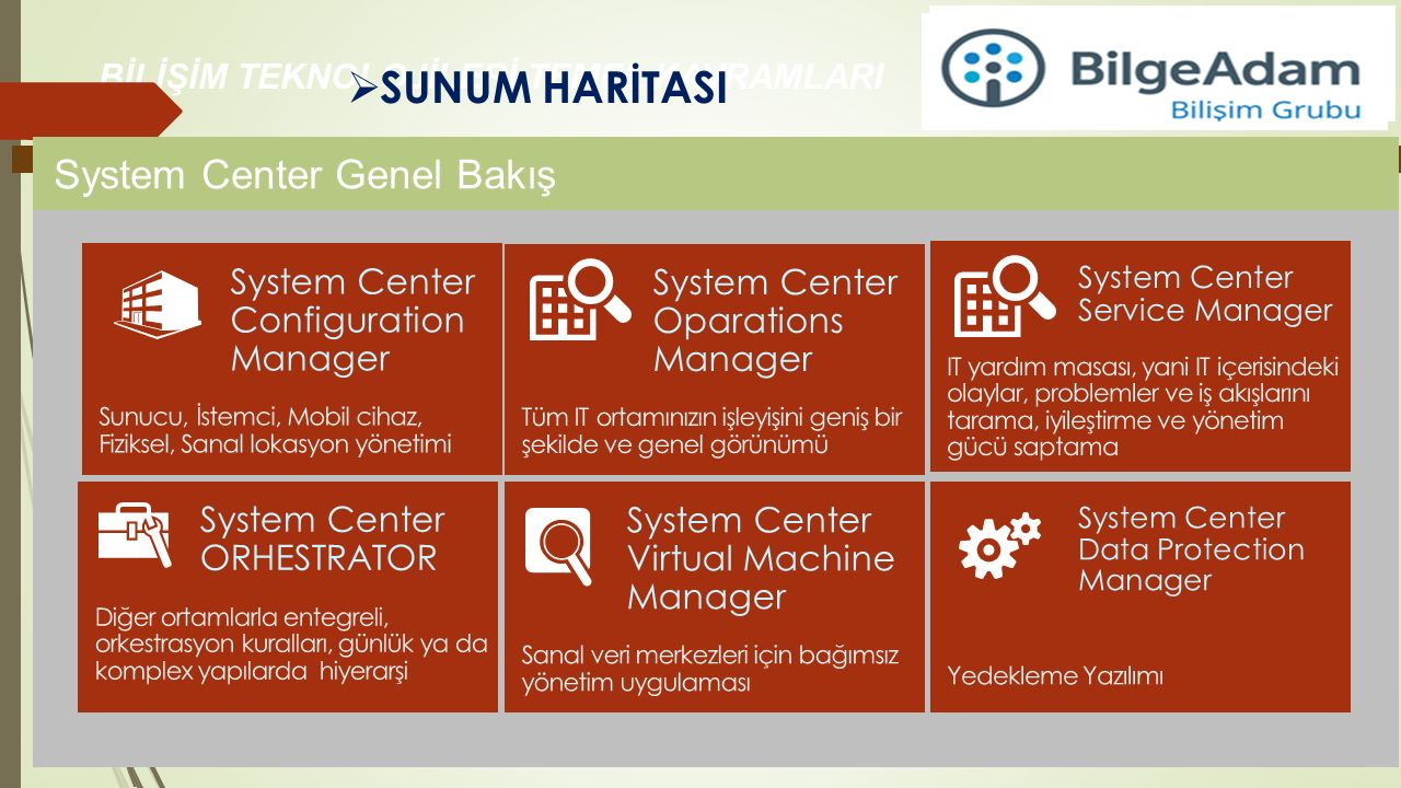SUNUM HARİTASI System Center Genel Bakış