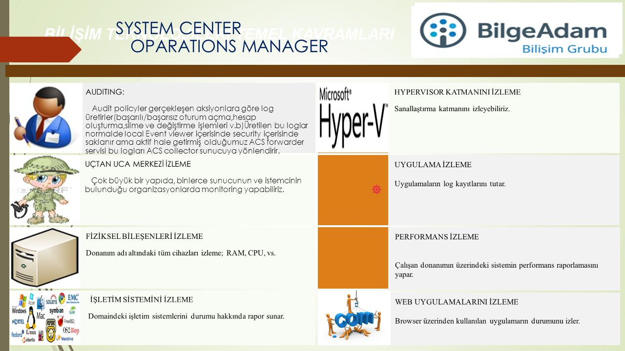 SYSTEM CENTER OPARATIONS MANAGER