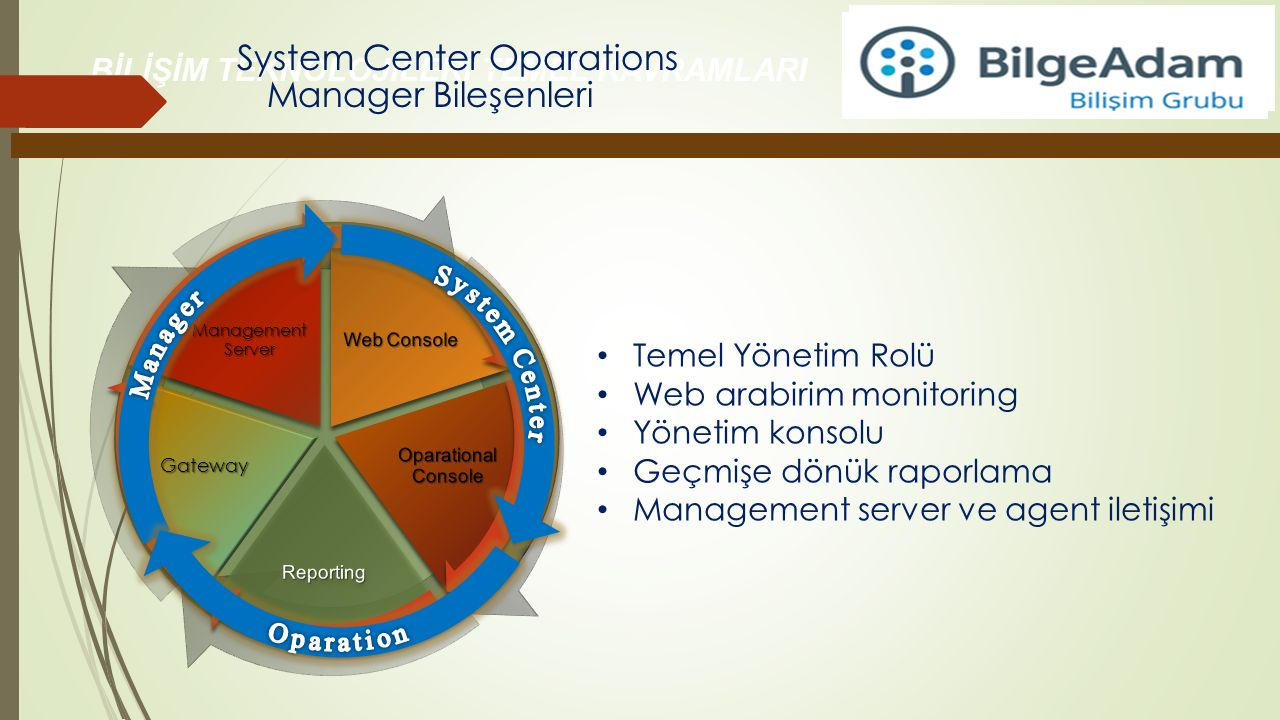 System Center Oparations Manager Bileşenleri