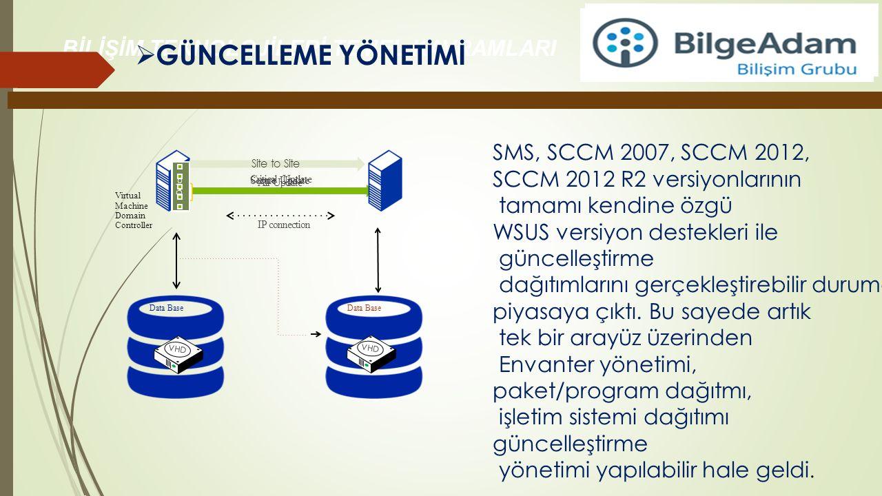 GÜNCELLEME YÖNETİMİ SMS, SCCM 2007, SCCM 2012,