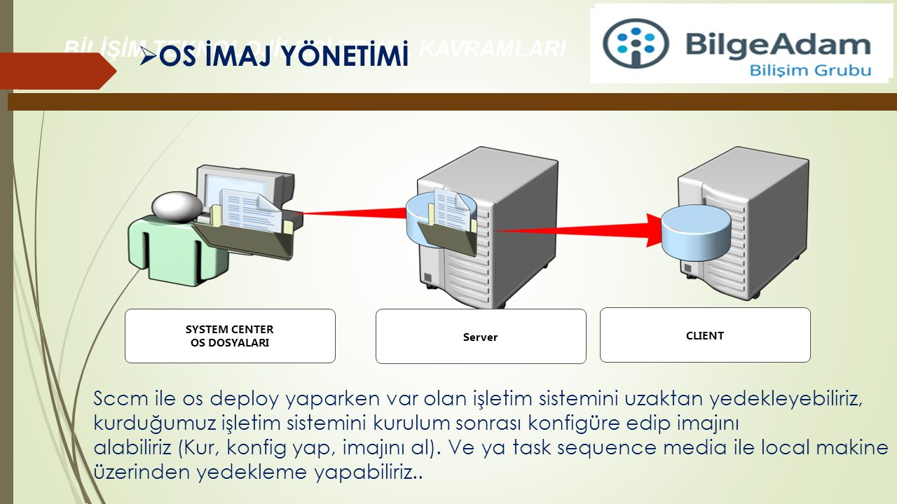 SYSTEM CENTER OS DOSYALARI