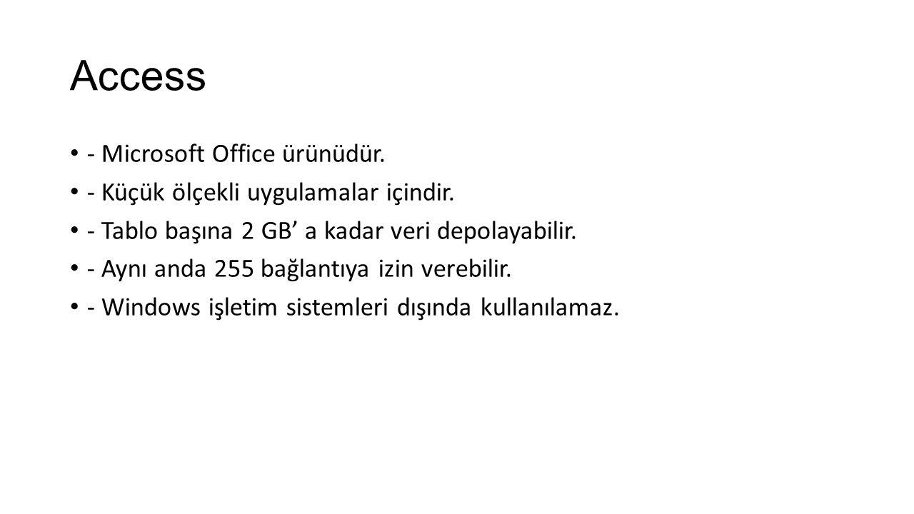 Access - Microsoft Office ürünüdür.