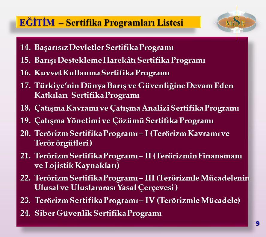EĞİTİM – Sertifika Programları Listesi