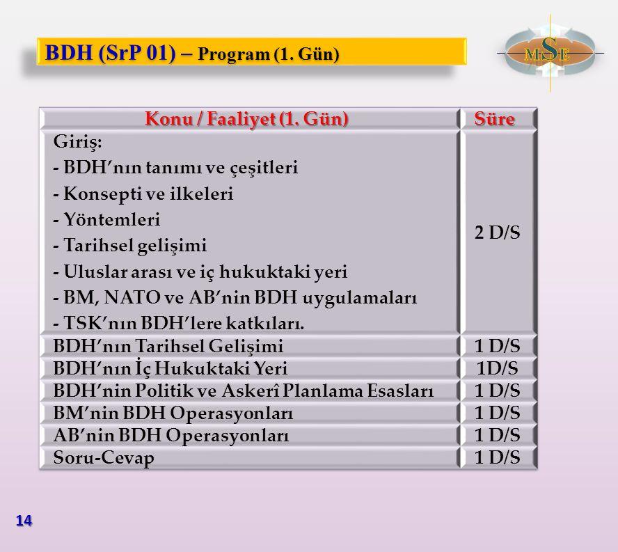 BDH (SrP 01) – Program (1. Gün)