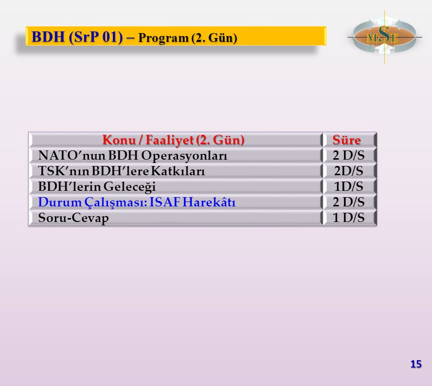 BDH (SrP 01) – Program (2. Gün)