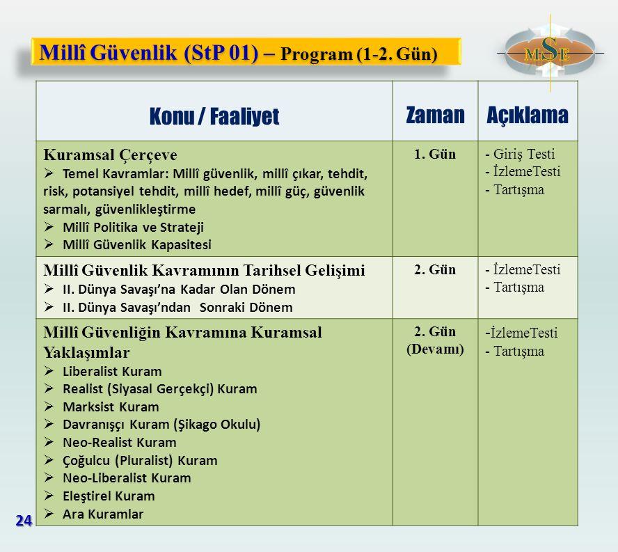 Millî Güvenlik (StP 01) – Program (1-2. Gün)