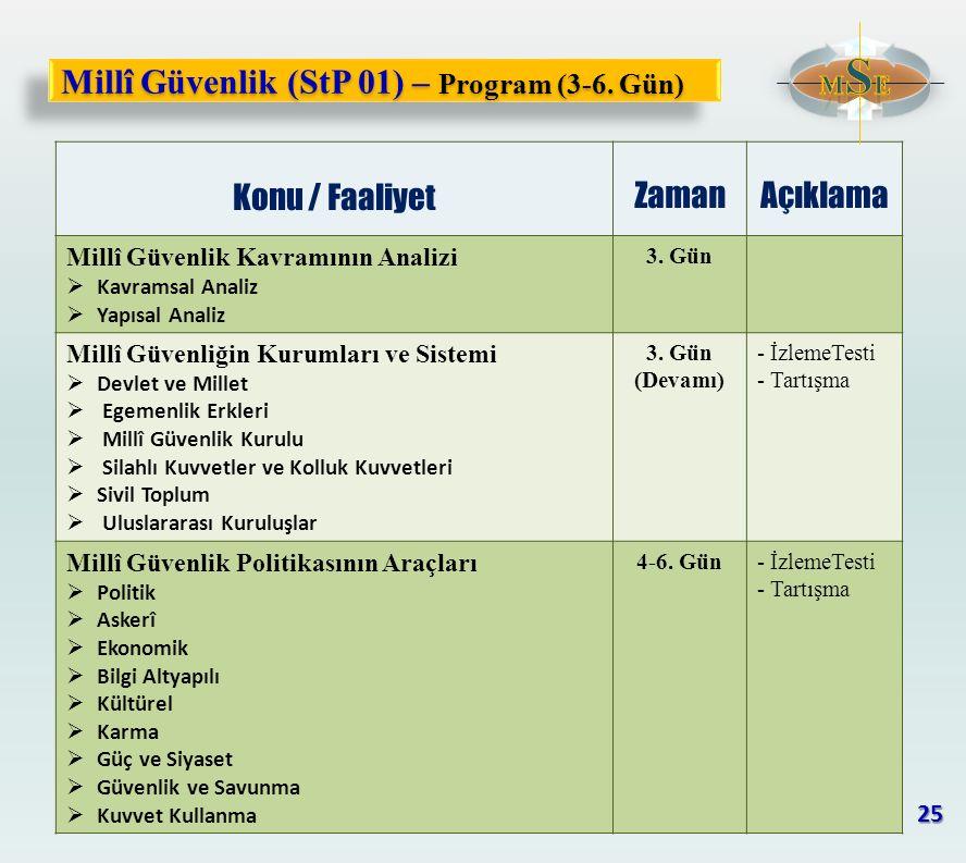 Millî Güvenlik (StP 01) – Program (3-6. Gün)