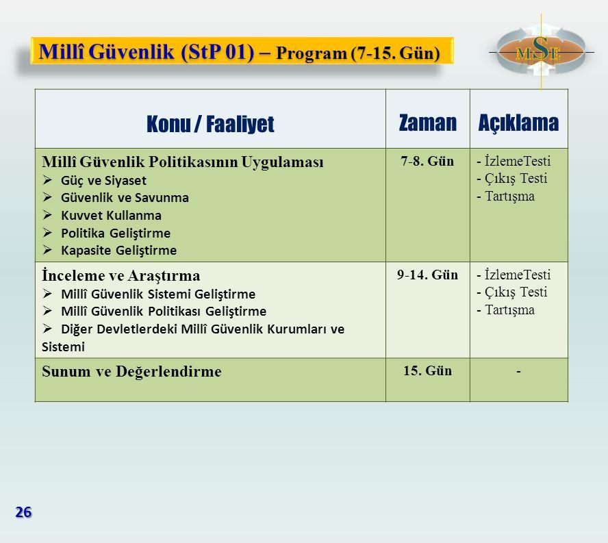 Millî Güvenlik (StP 01) – Program (7-15. Gün)