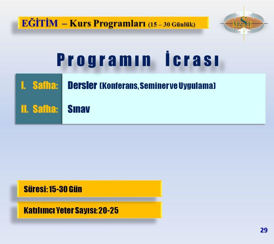 MSE EĞİTİM – Kurs Programları (15 – 30 Günlük) P r o g r a m ı n İ c r a s ı. I. Safha: Dersler (Konferans, Seminer ve Uygulama)